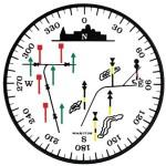 Navigatsioonimärkide kleeps