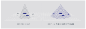 HOOK²- suurema katvusalaga andur